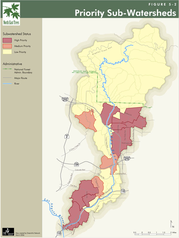 Priority subwatersheds