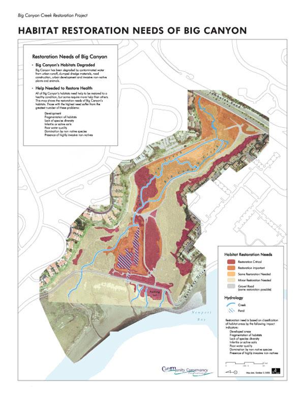 Habitat Restoration Needs
